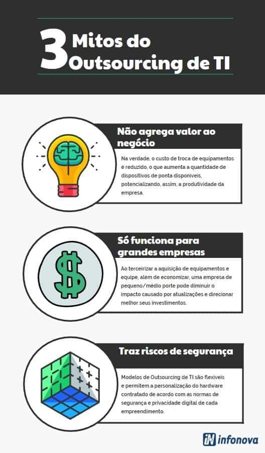 3 mitos do outsourcing